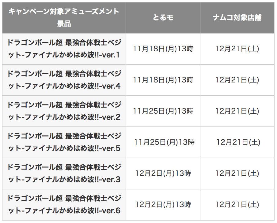 ドラゴンボールフィギュアレビューブログのナムコ限定ドラゴンボール超 最強合体戦士ベジット-ファイナルかめはめ波!!-発売日